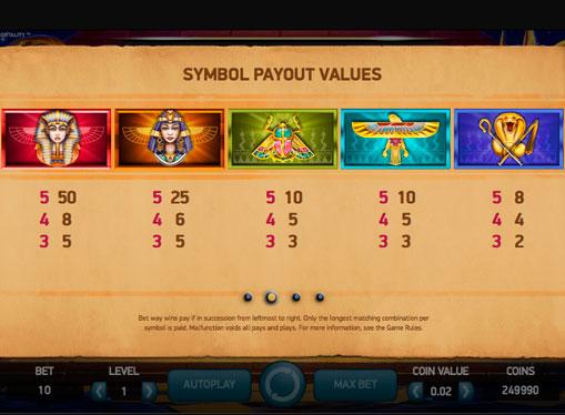 Beskrivelse av Pyramid online spilleautomat
