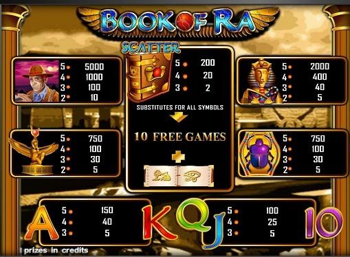 Betalingsplattform for spillebok Ra