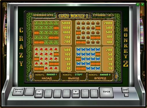Betalingstabell på spilleautomat Crazy Monkey 2