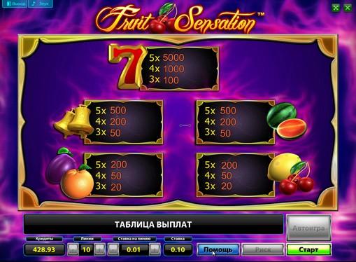 Betalingstabell på spilleautomat Fruit Sensation Deluxe