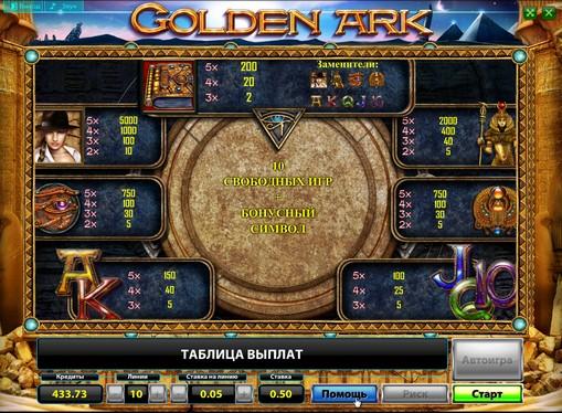 Betalingstabell på spilleautomat Golden Ark Deluxe