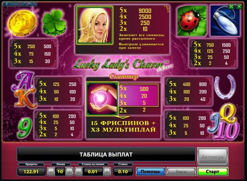 Betalingstabell på spilleautomat Lucky Ladys Charm Deluxe