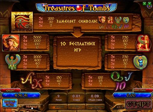 Betalingstabell på spilleautomat Treasures of Tombs