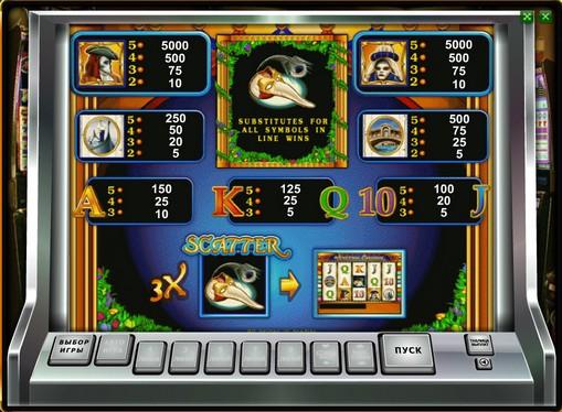Betalingstabell på spilleautomat Venetian Carnival