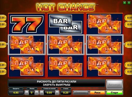 Hjulene til spilleautomat Hot Chance
