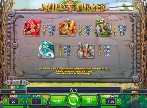 Høye priser og mye gratis spinn maskin Wild Turkey