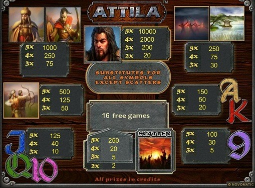 Pengespill på spilleautomat Attila