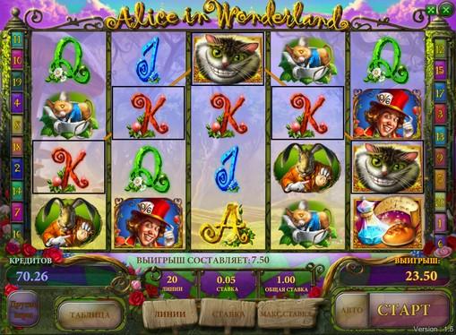 Priser av spilleautomat Alice in Wonderland