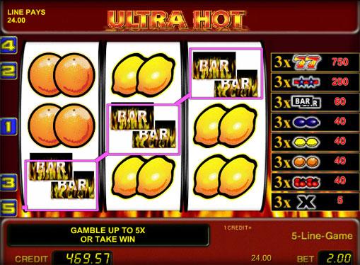 Priser av spilleautomat Ultra Hot