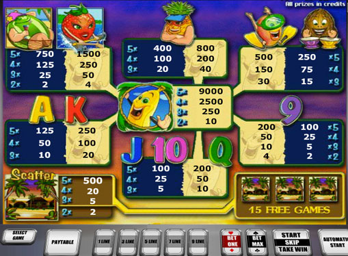 Symboler på en spilleautomat Banana Splash