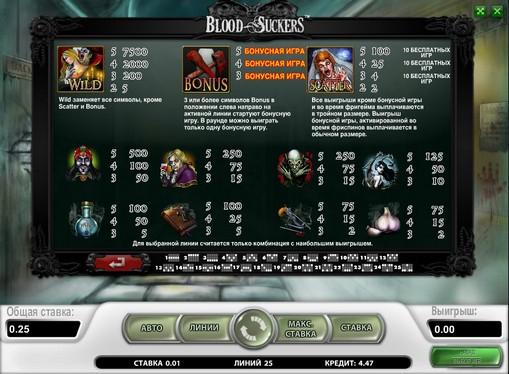 Symboler på en spilleautomat Blood Suckers