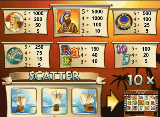 Symboler på en spilleautomat Columbus