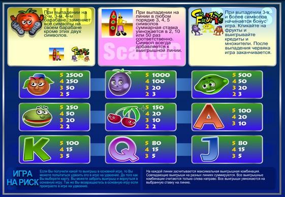 Symboler på en spilleautomat Crazy Fruits