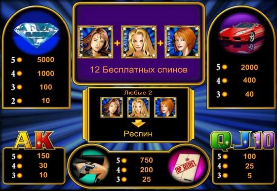 Symboler på en spilleautomat Diamond Trio