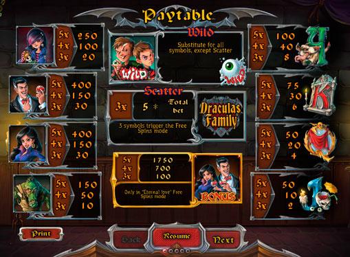 Symboler på en spilleautomat Dracula`s Family