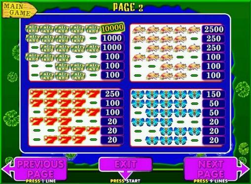 Symboler på en spilleautomat Fairy Land