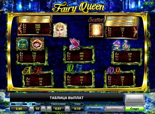 Symboler på en spilleautomat Fairy Queen
