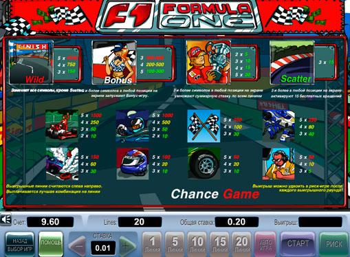 Symboler på en spilleautomat Formula 1