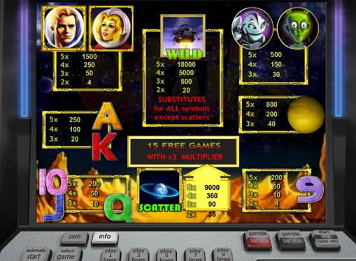 Symboler på en spilleautomat Golden Planet