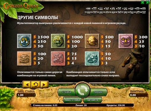 Symboler på en spilleautomat Gonzo's Quest