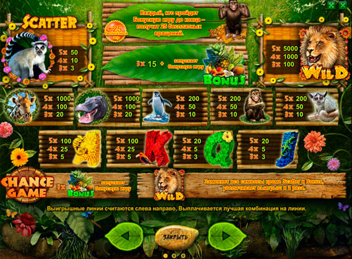 Symboler på en spilleautomat Happy Jungle