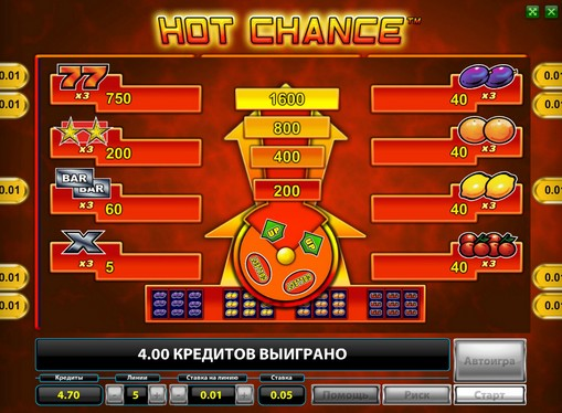Symboler på en spilleautomat Hot Chance