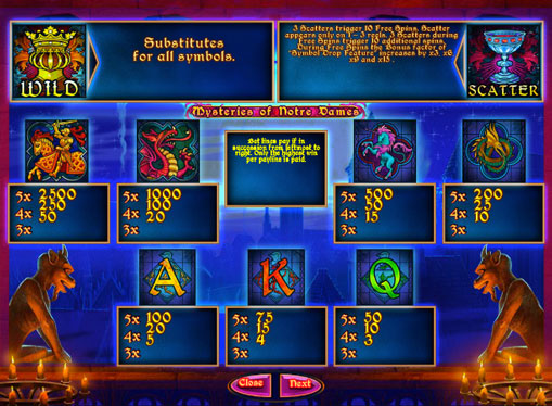 Symboler på en spilleautomat Mysteries of Notre Dames
