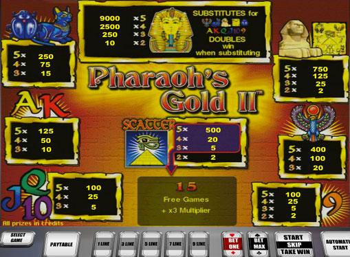 Symboler på en spilleautomat Pharaoh's Gold II