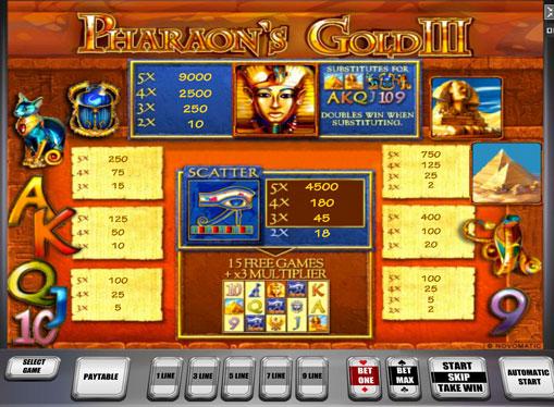 Symboler på en spilleautomat Pharaoh's Gold III