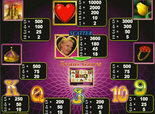 Symboler på en spilleautomat Queen of Hearts