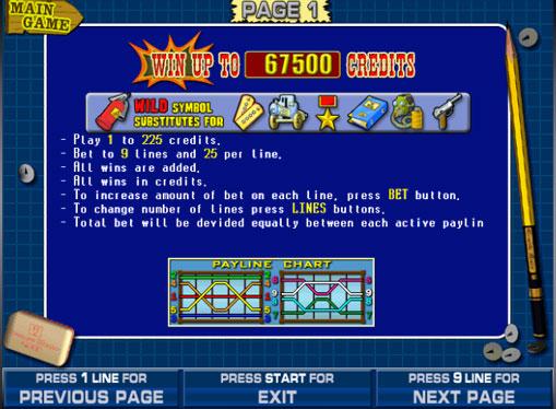 Symboler på en spilleautomat Resident