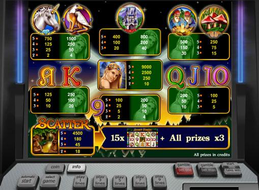 Symboler på en spilleautomat Secret Forest