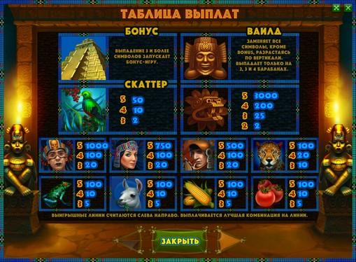 Symboler på en spilleautomat spilleautomat Aztec Empire
