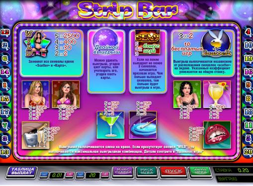 Symboler på en spilleautomat Strip Bar