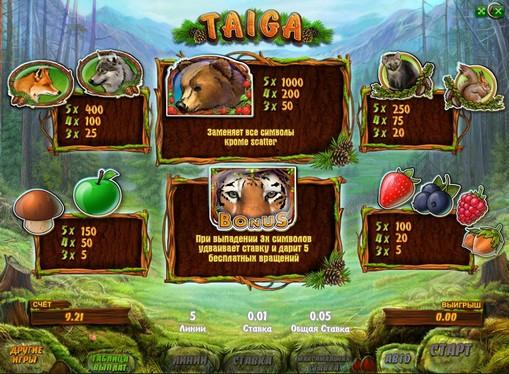 Symboler på en spilleautomat Taiga