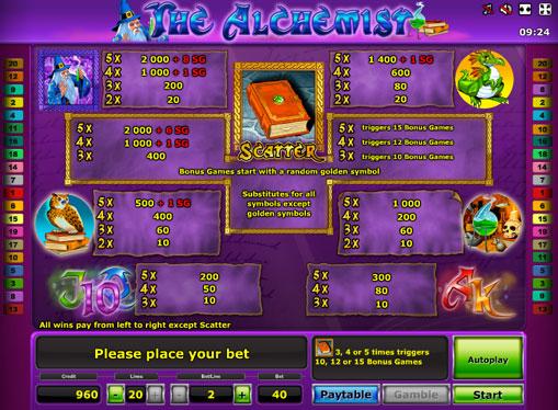 Symboler på en spilleautomat The Alchemist