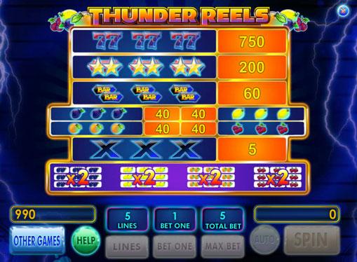 Symboler på en spilleautomat Thunder Reels