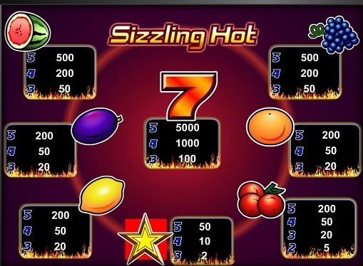 Tegnene til Slot Sizzling Hot