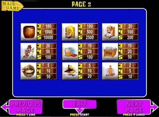 Tegnene til spilleautomaten Lucky Drink