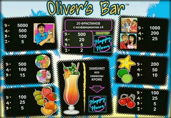 Tegnene til spilleautomaten Oliver's bar