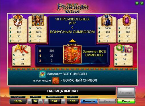 Tegnene til spilleautomaten Pharaohs Ring