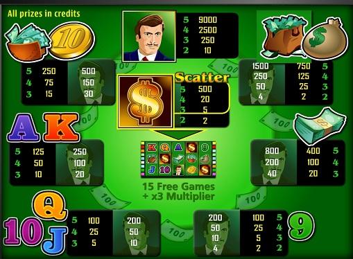 Tegnene til sporet Money Game