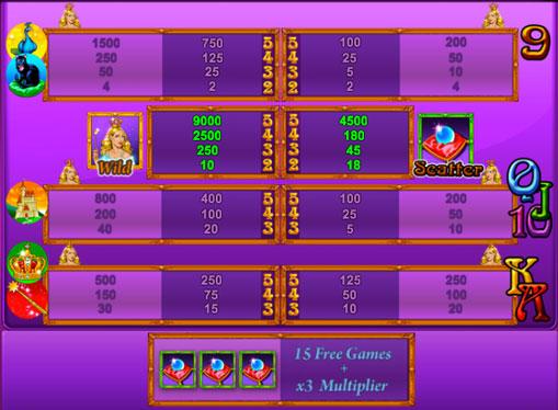 Tilbud tegn på spilleautomat Magic Princess